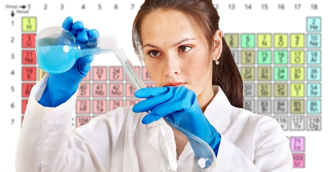sektor chemiczny